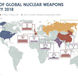 Source - Stockholm International Peace Research Institute