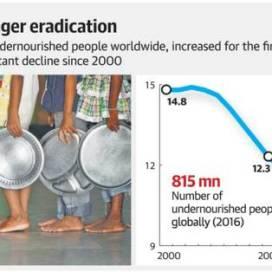Source - The Hindu