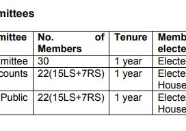 Source - Lok Sabha Website